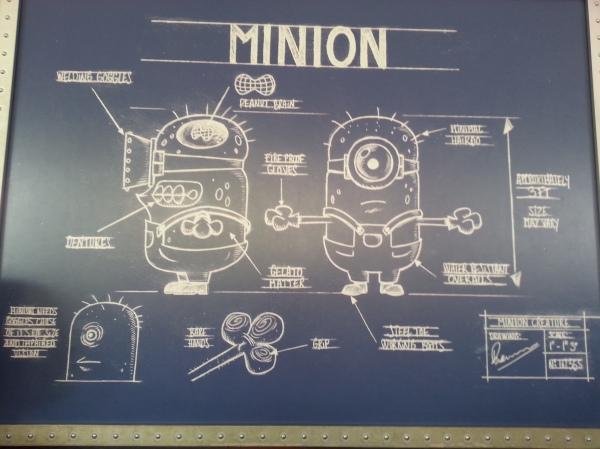Não encontrei nenhuma foto da seção de New York, mas tá valendo a anatomia dos minions, haha.